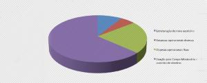 Relatório 2012